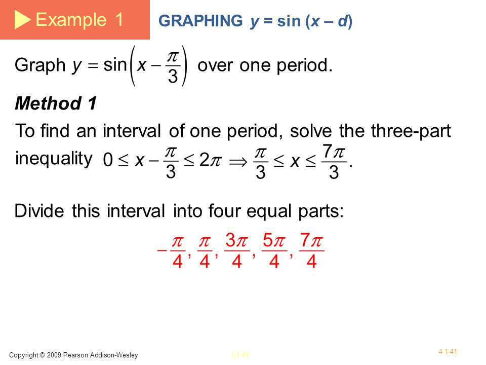 To find an interval of one period, solve the three-part inequality