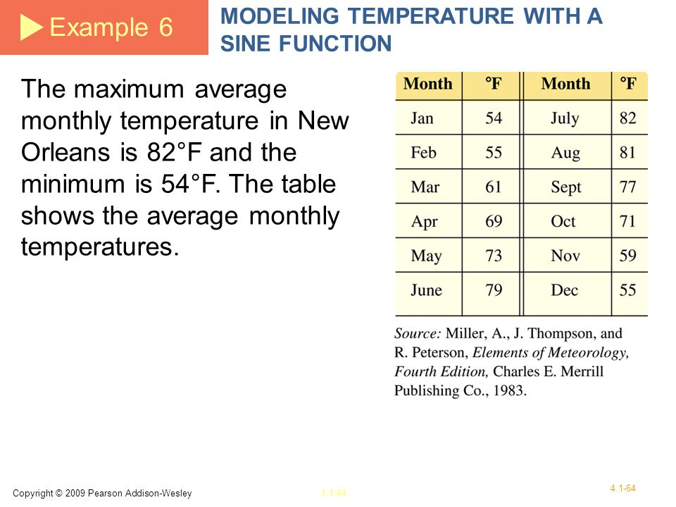 Example 6 MODELING TEMPERATURE WITH A SINE FUNCTION.