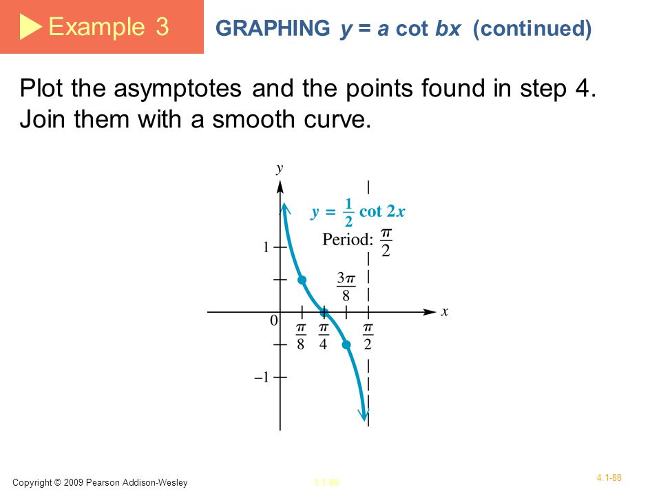 Example 3 GRAPHING y = a cot bx (continued) Plot the asymptotes and the points found in step 4. Join them with a smooth curve.