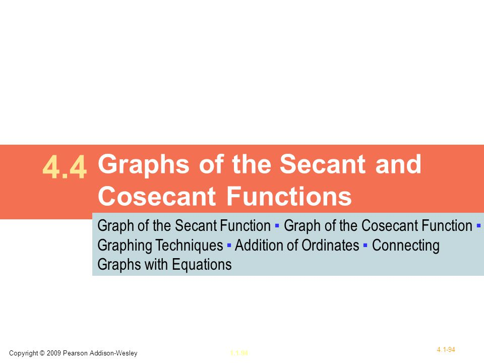 Graphs of the Secant and Cosecant Functions