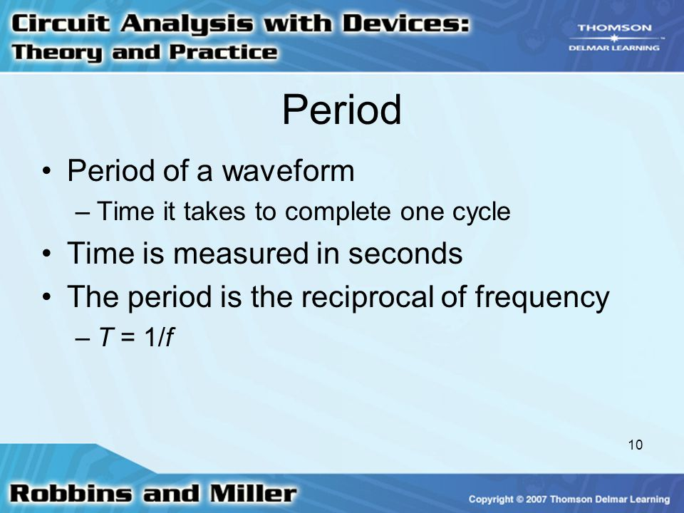 Period Period of a waveform Time is measured in seconds