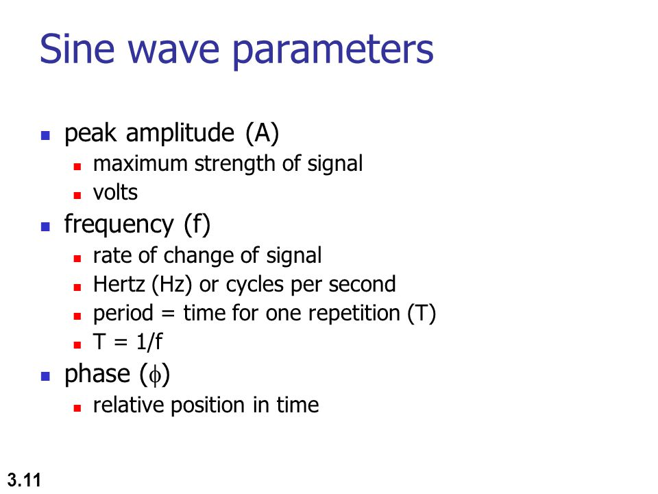 Sine wave parameters peak amplitude (A) frequency (f) phase ()