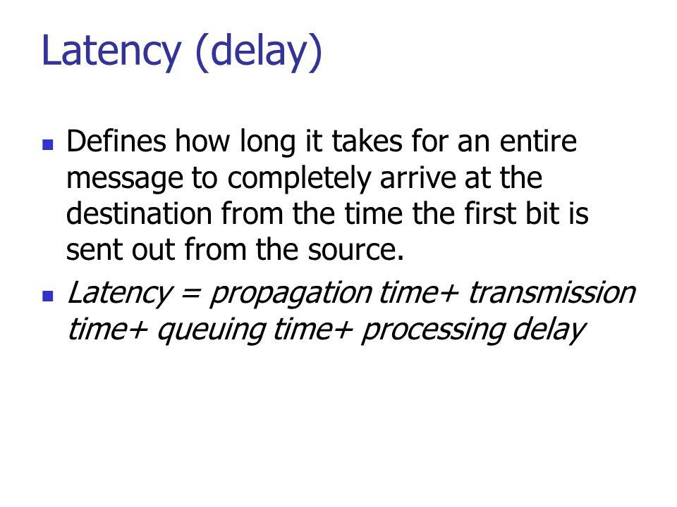 Latency (delay)