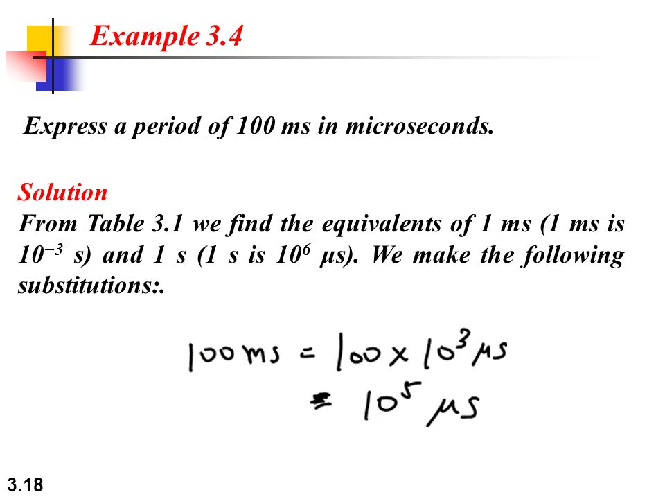 Example 3.4 Express a period of 100 ms in microseconds. Solution