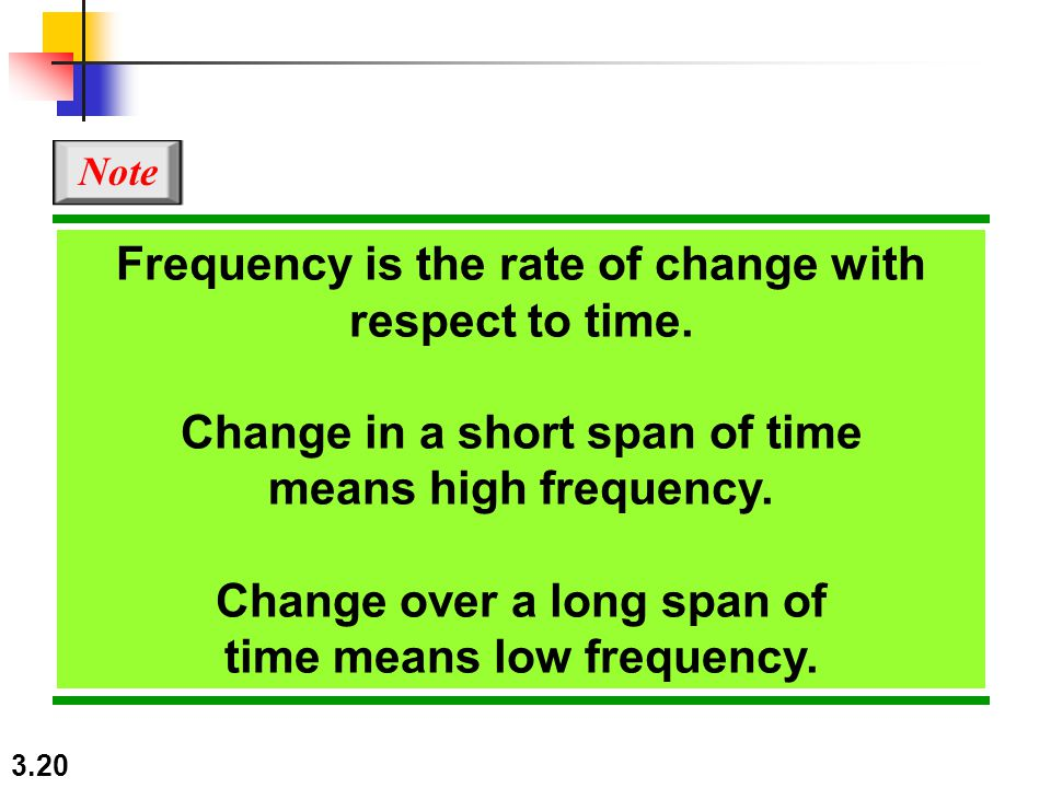 Note Frequency is the rate of change with respect to time. Change in a short span of time.