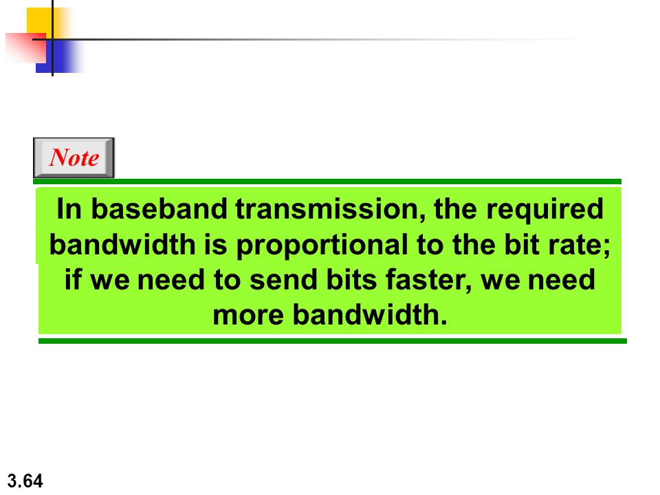 if we need to send bits faster, we need more bandwidth.