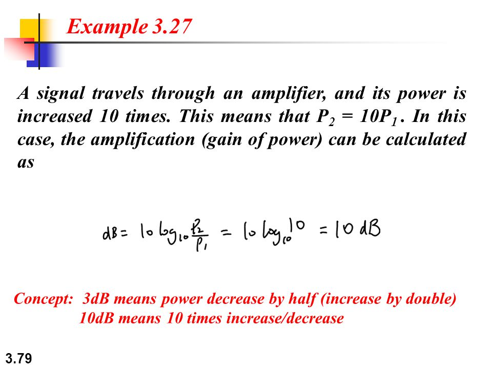 Example 3.27