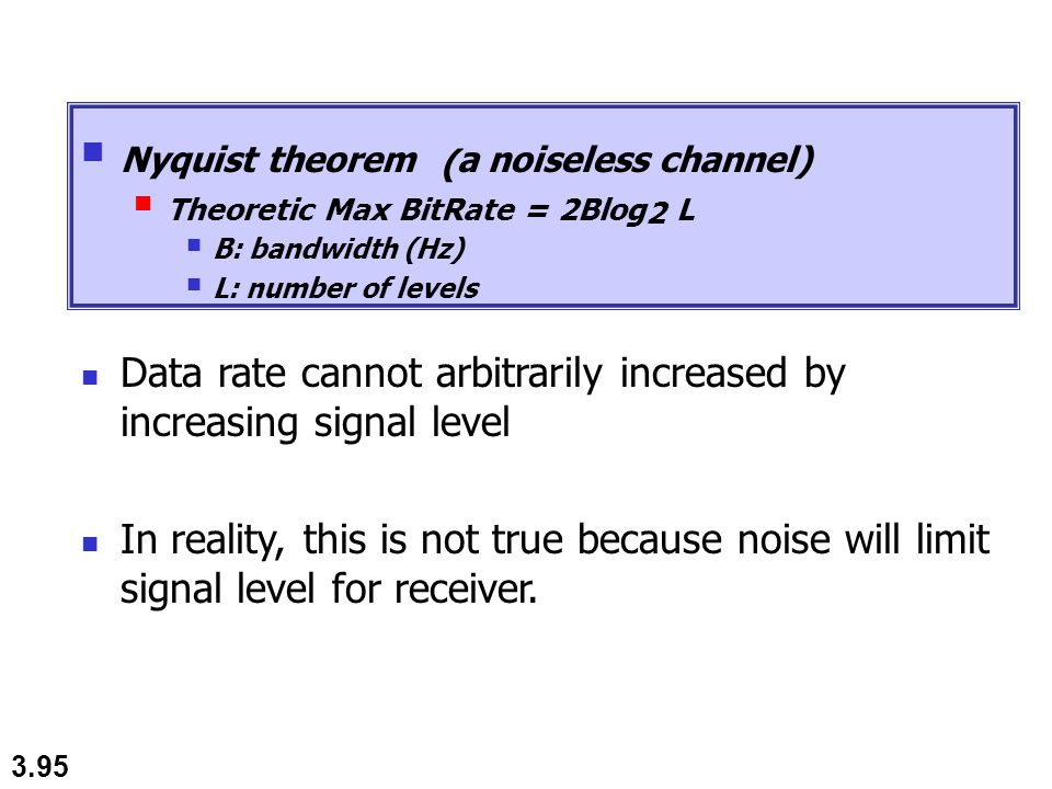 Nyquist theorem (a noiseless channel)