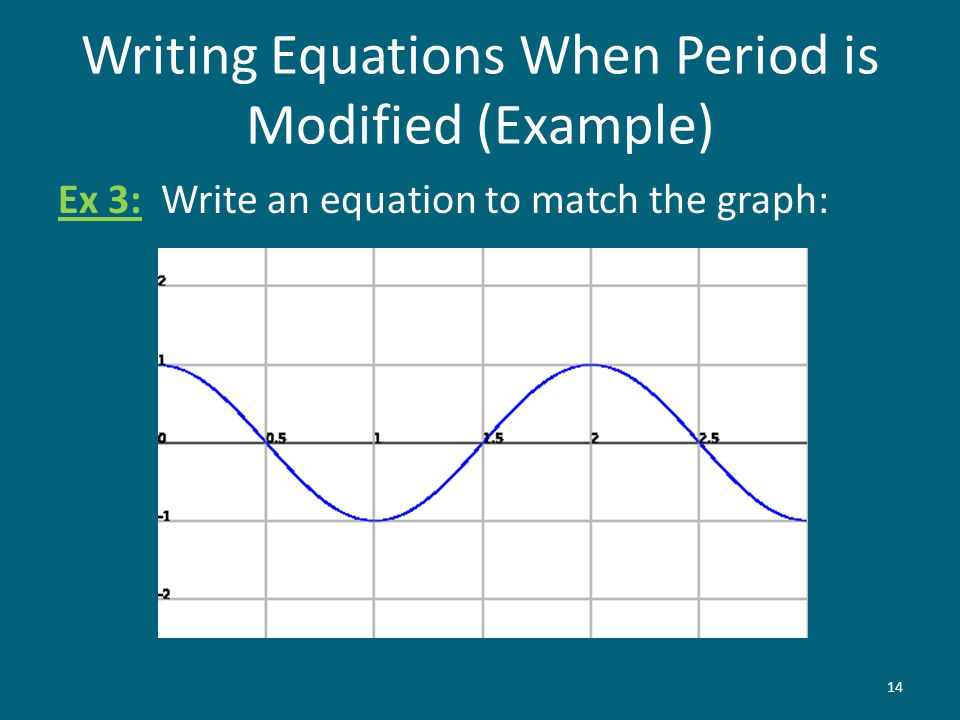 Writing Equations When Period is Modified (Example)