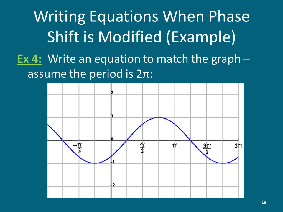 Writing Equations When Phase Shift is Modified (Example)