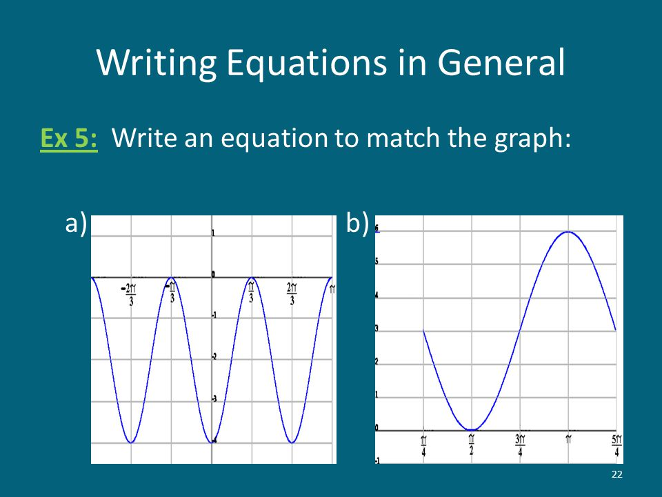 Writing Equations in General