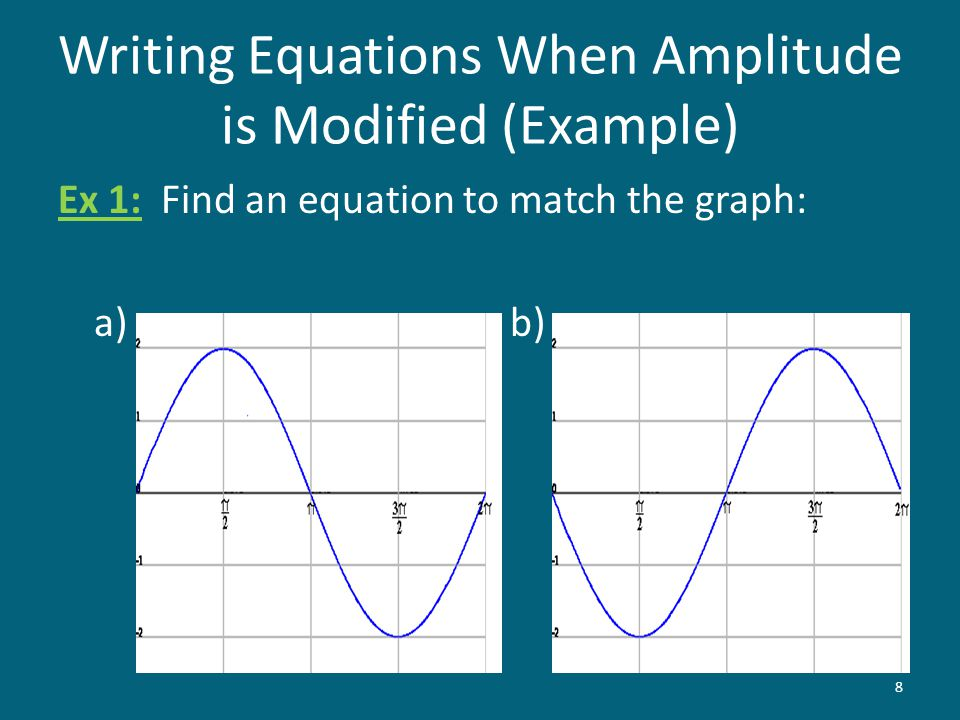 Writing Equations When Amplitude is Modified (Example)