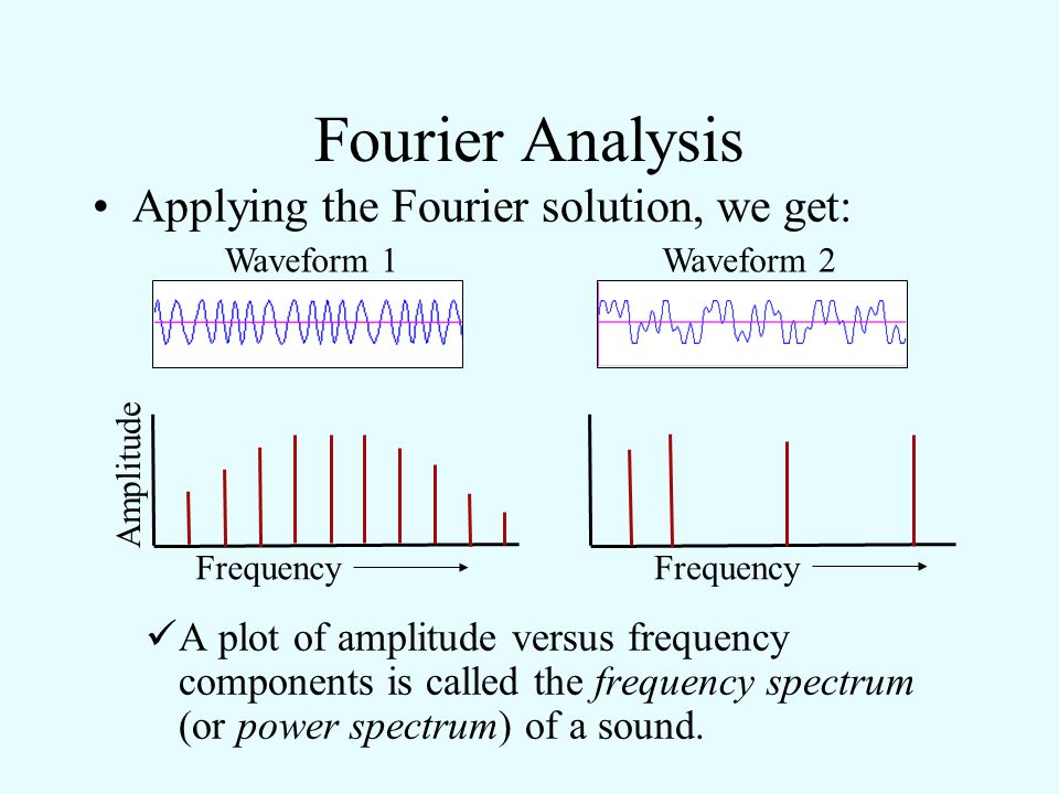 Fourier Analysis Applying the Fourier solution, we get: