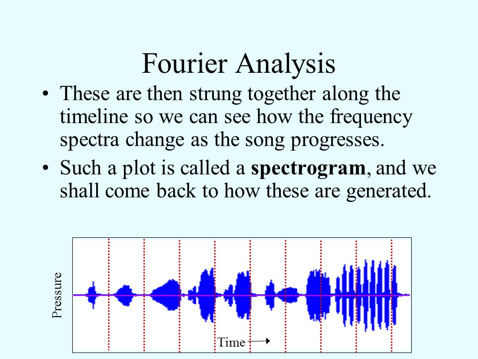 Fourier Analysis These are then strung together along the timeline so we can see how the frequency spectra change as the song progresses.
