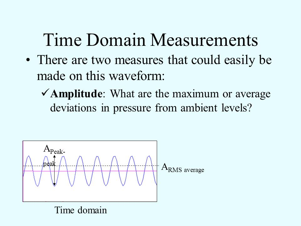 Time Domain Measurements