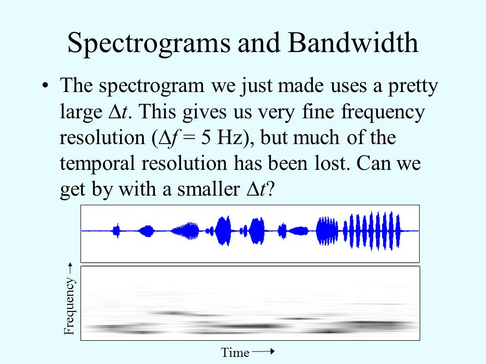 Spectrograms and Bandwidth