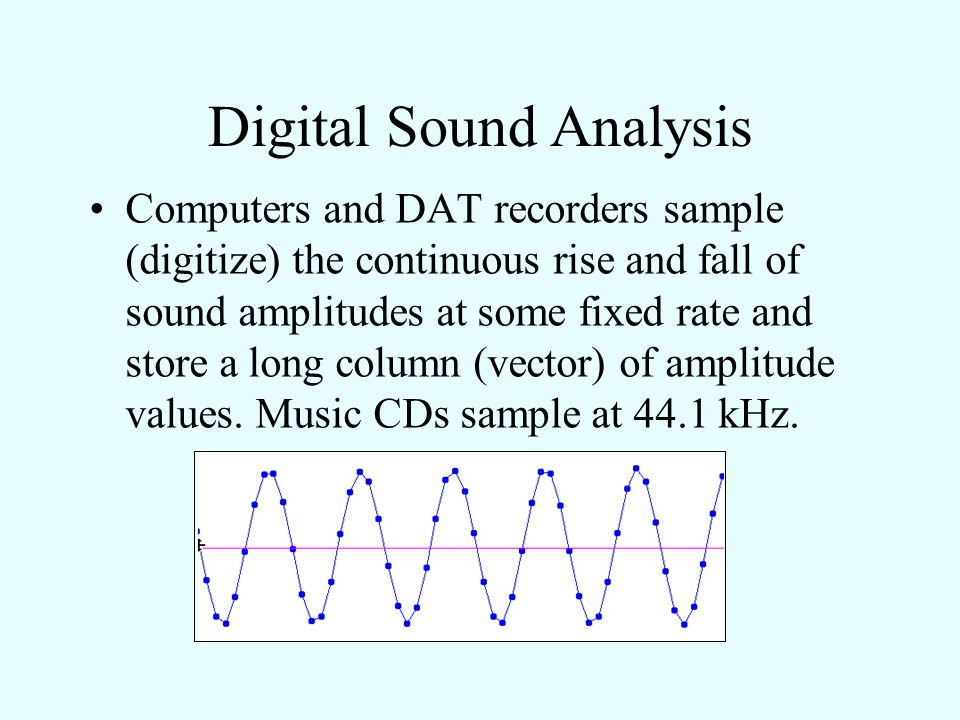 Digital Sound Analysis