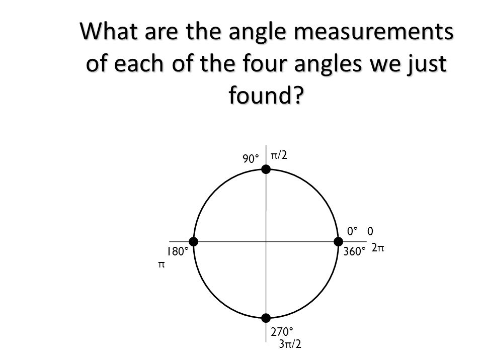 What are the angle measurements of each of the four angles we just found