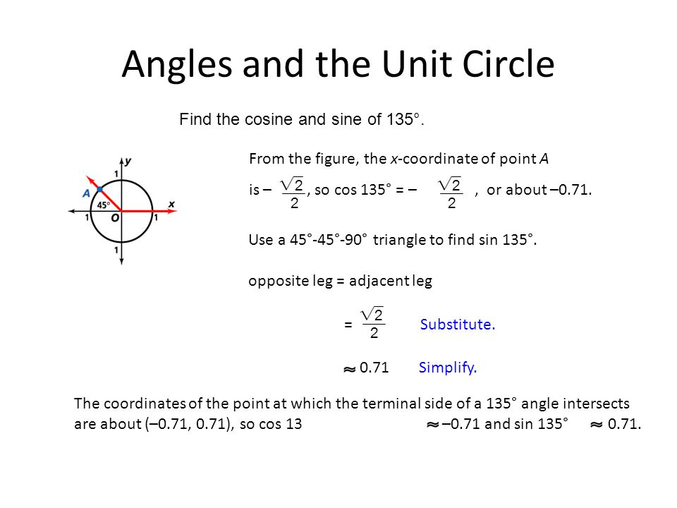 Angles and the Unit Circle