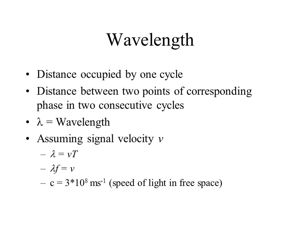 Wavelength Distance occupied by one cycle