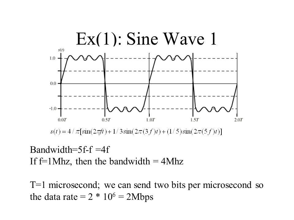 Ex(1): Sine Wave 1 Bandwidth=5f-f =4f