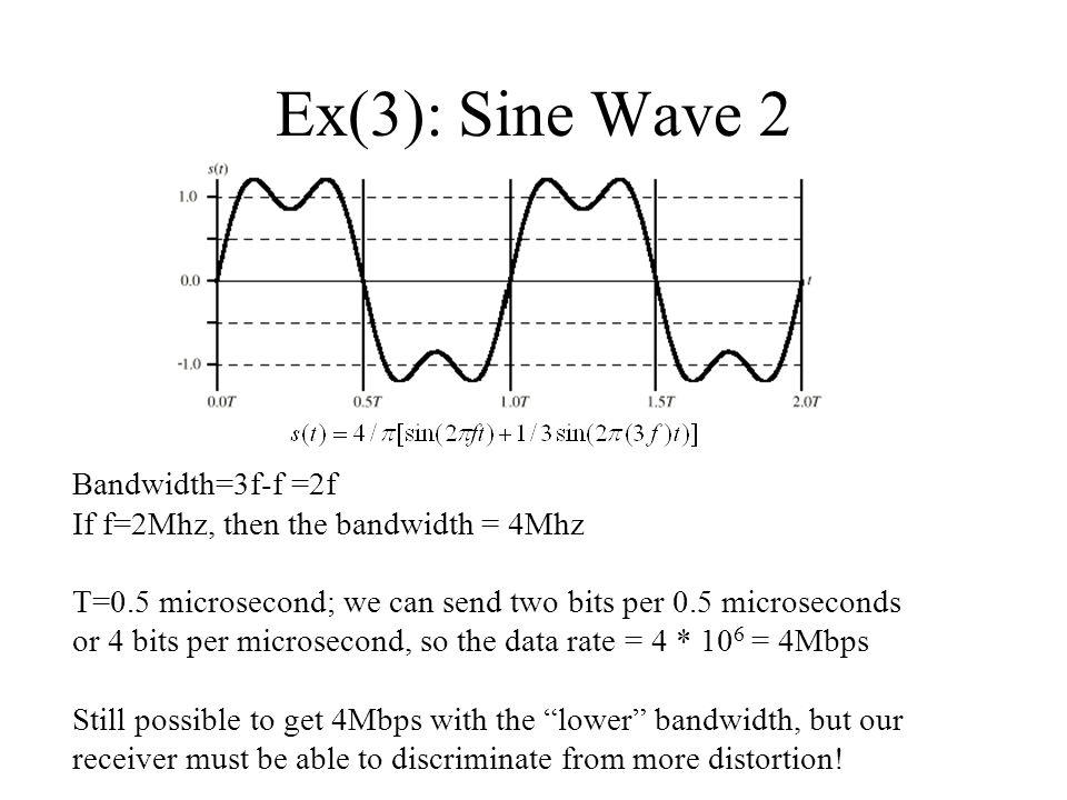 Ex(3): Sine Wave 2 Bandwidth=3f-f =2f
