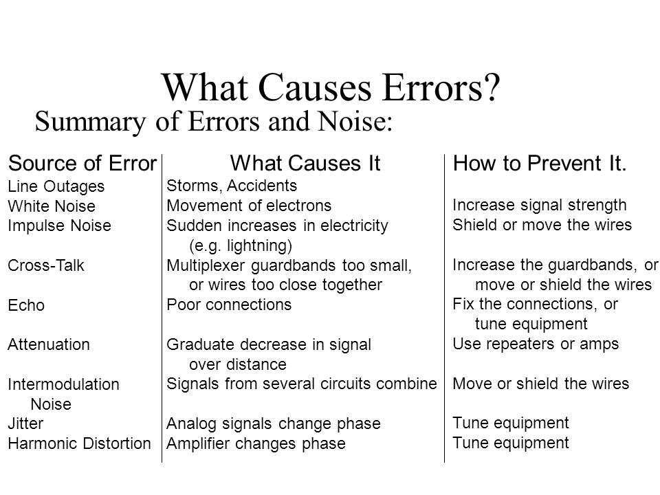 What Causes Errors Summary of Errors and Noise: