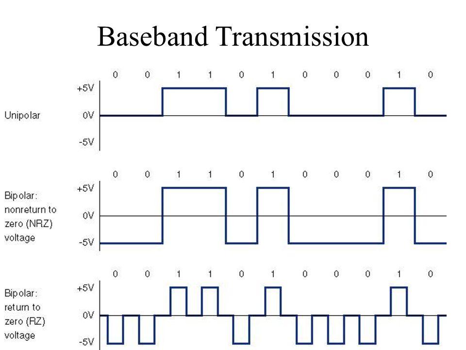 Baseband Transmission