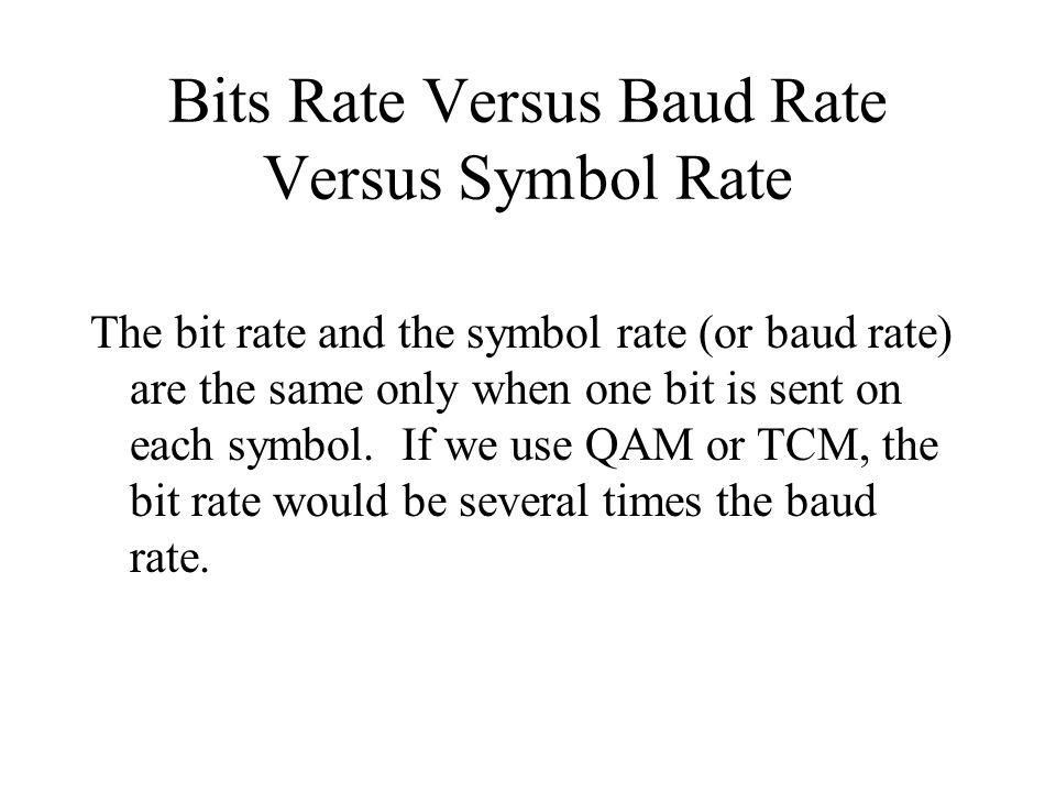 Bits Rate Versus Baud Rate Versus Symbol Rate