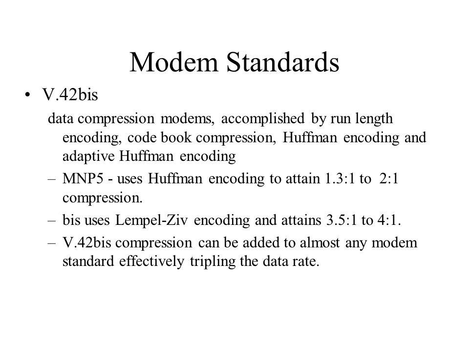 Modem Standards V.42bis.