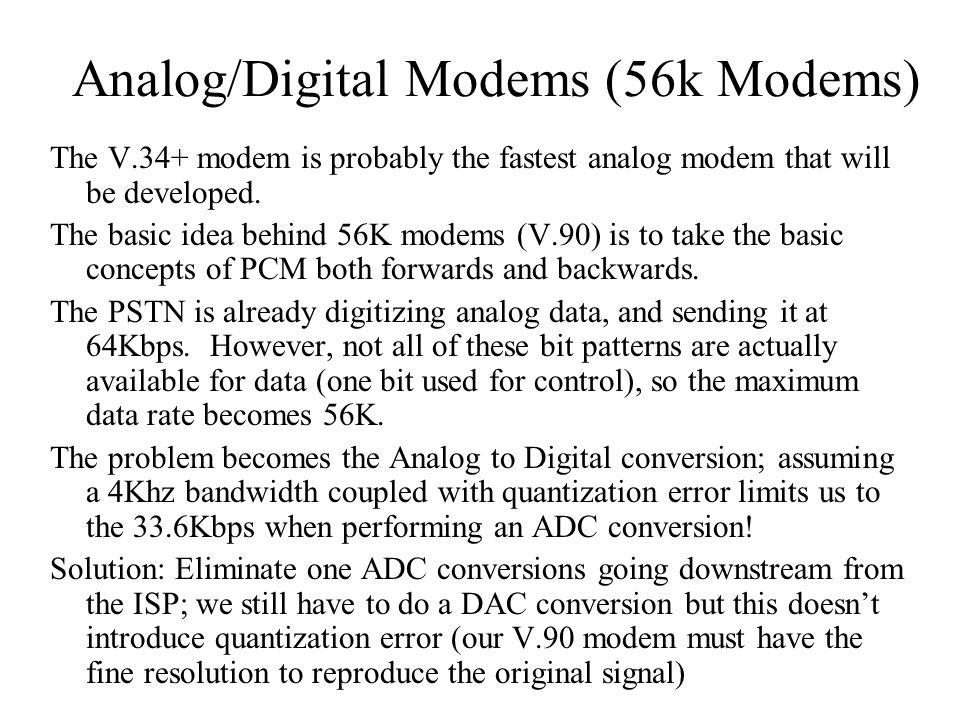 Analog/Digital Modems (56k Modems)