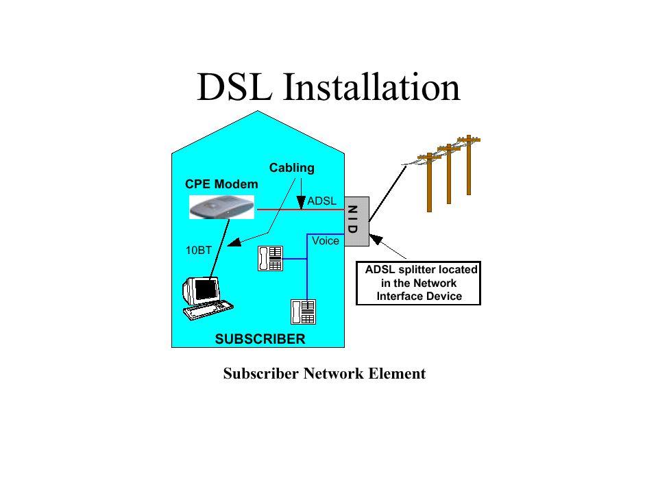DSL Installation