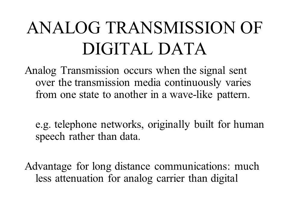 ANALOG TRANSMISSION OF DIGITAL DATA