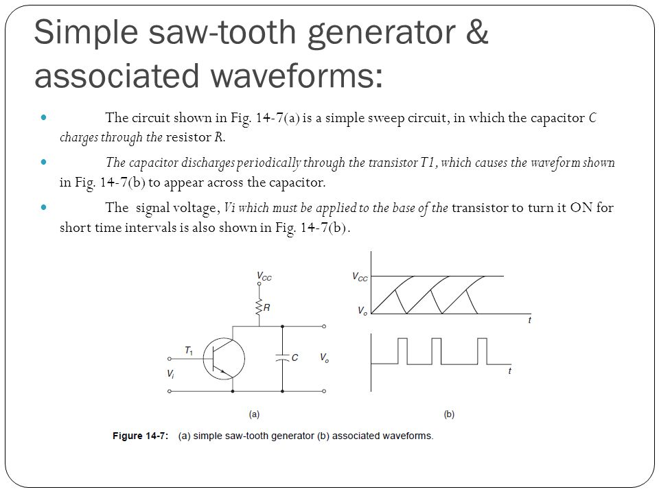 Simple saw-tooth generator & associated waveforms: