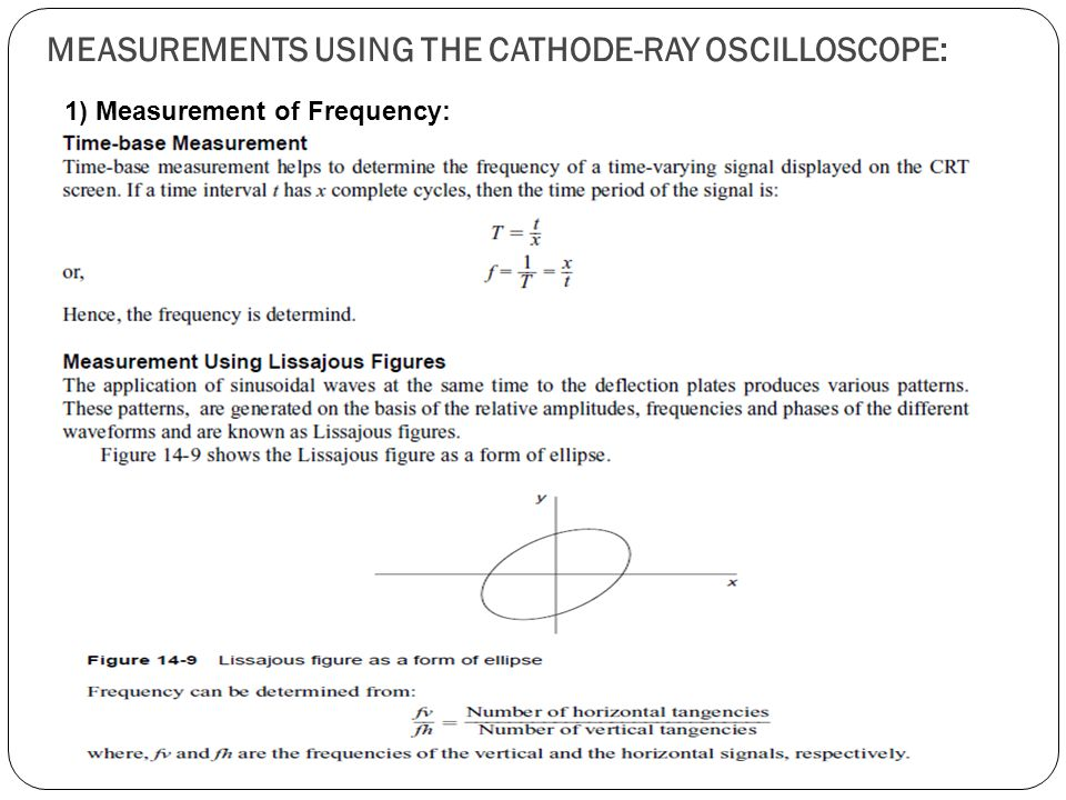 MEASUREMENTS USING THE CATHODE-RAY OSCILLOSCOPE:
