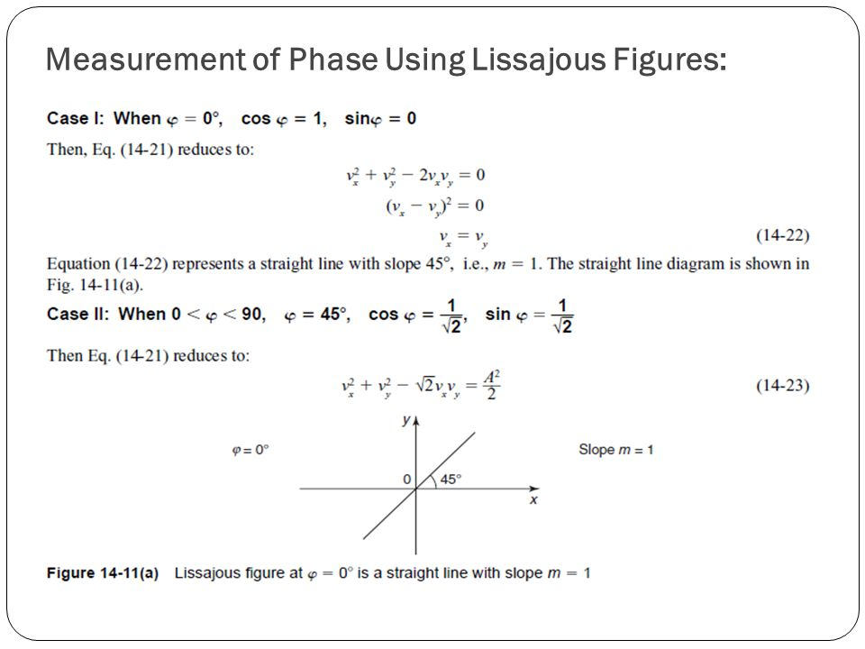 Measurement of Phase Using Lissajous Figures: