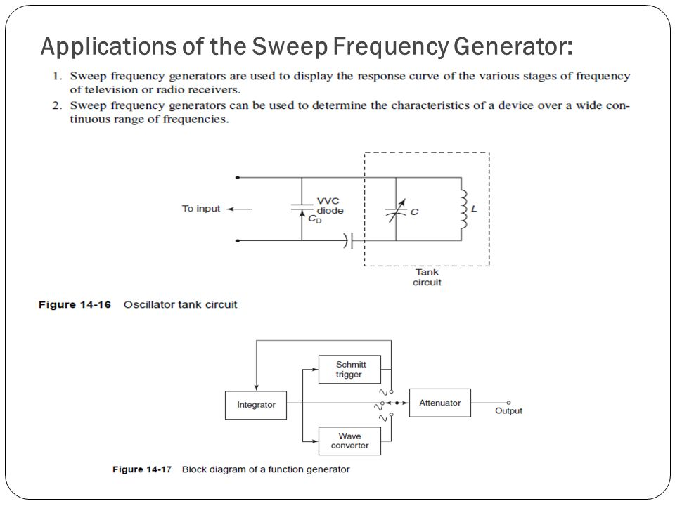 Applications of the Sweep Frequency Generator: