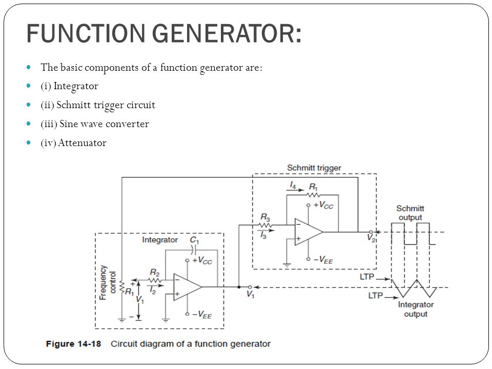 FUNCTION GENERATOR: The basic components of a function generator are: