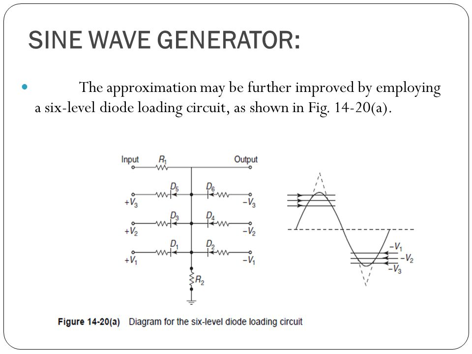SINE WAVE GENERATOR: The approximation may be further improved by employing a six-level diode loading circuit, as shown in Fig.