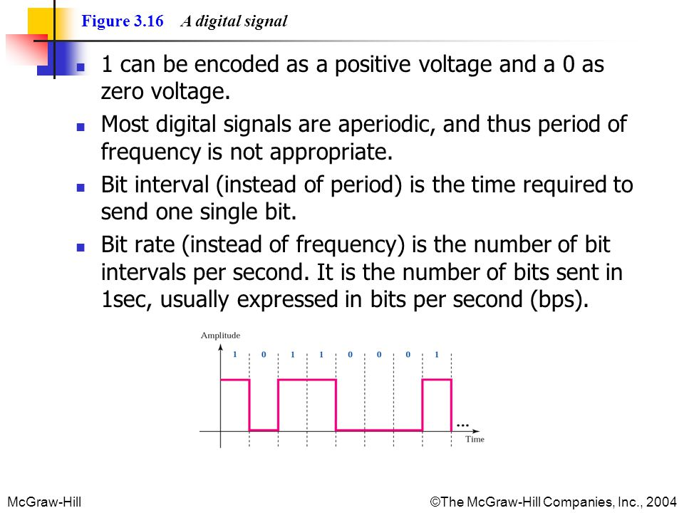1 can be encoded as a positive voltage and a 0 as zero voltage.