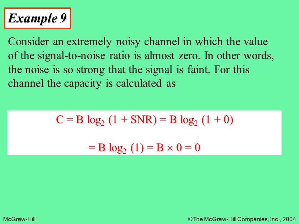 C = B log2 (1 + SNR) = B log2 (1 + 0) = B log2 (1) = B  0 = 0