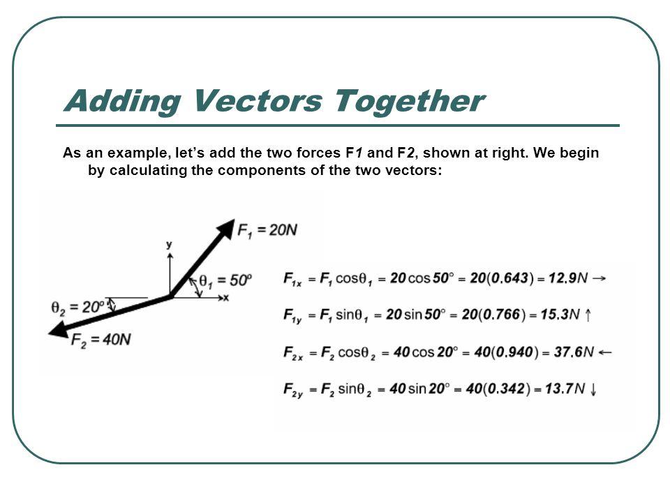 Adding Vectors Together