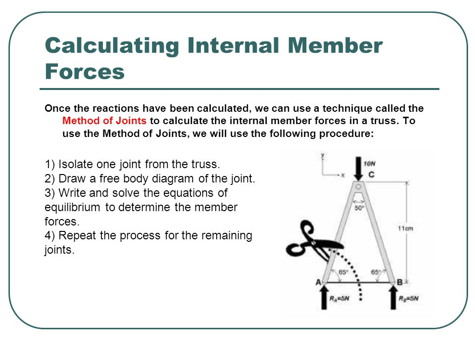 Calculating Internal Member Forces