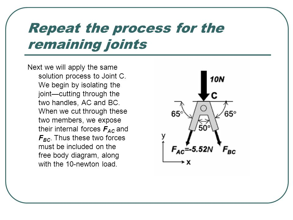 Repeat the process for the remaining joints