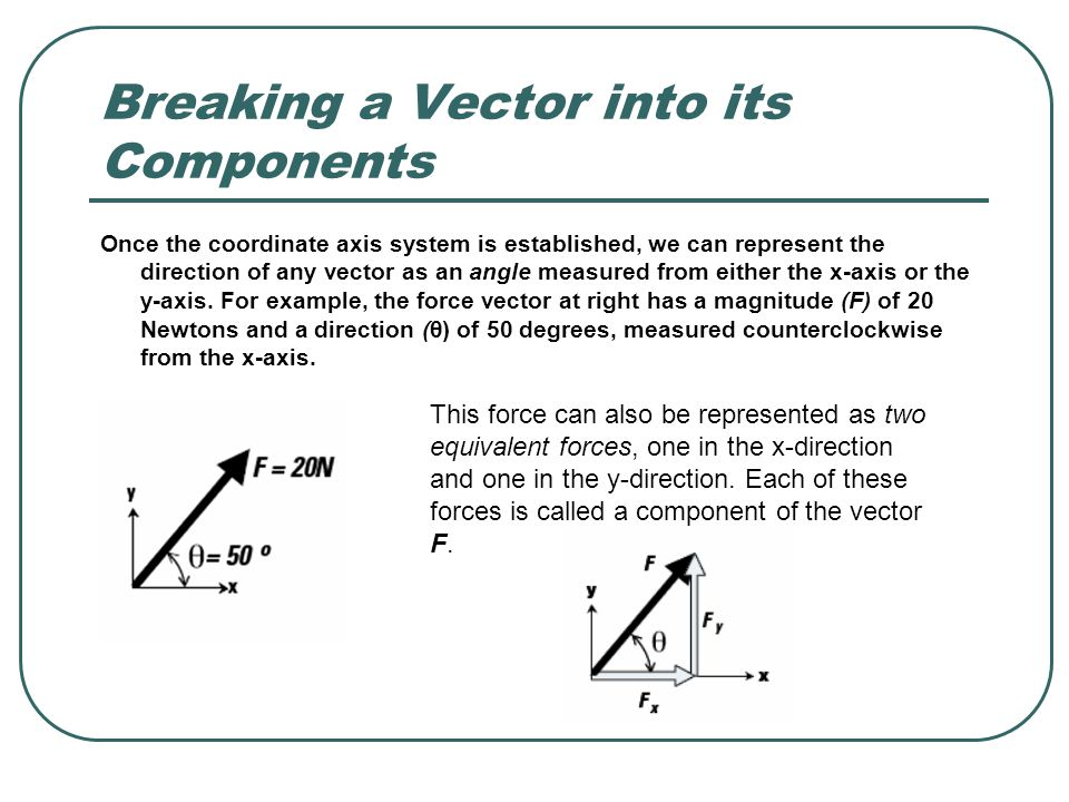 Breaking a Vector into its Components
