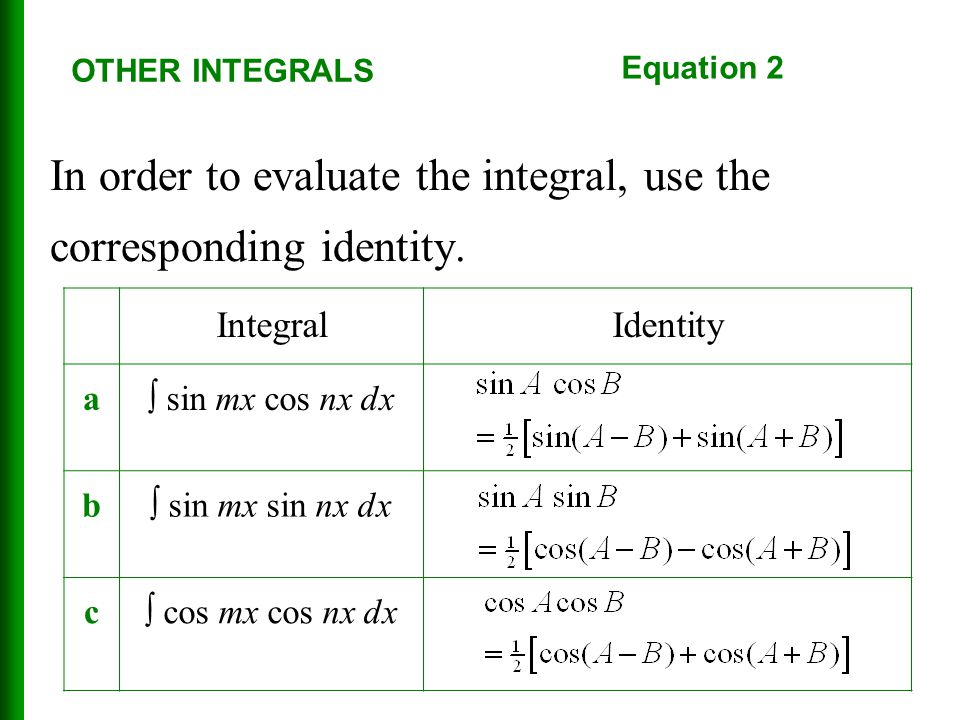 In order to evaluate the integral, use the corresponding identity.