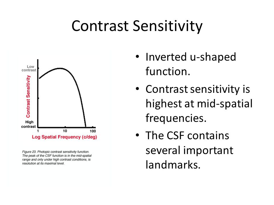 Contrast Sensitivity Inverted u-shaped function.