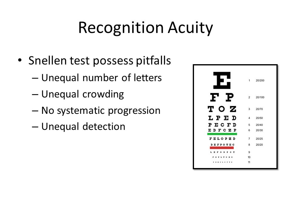 Recognition Acuity Snellen test possess pitfalls