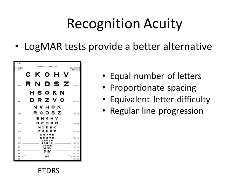 Recognition Acuity LogMAR tests provide a better alternative