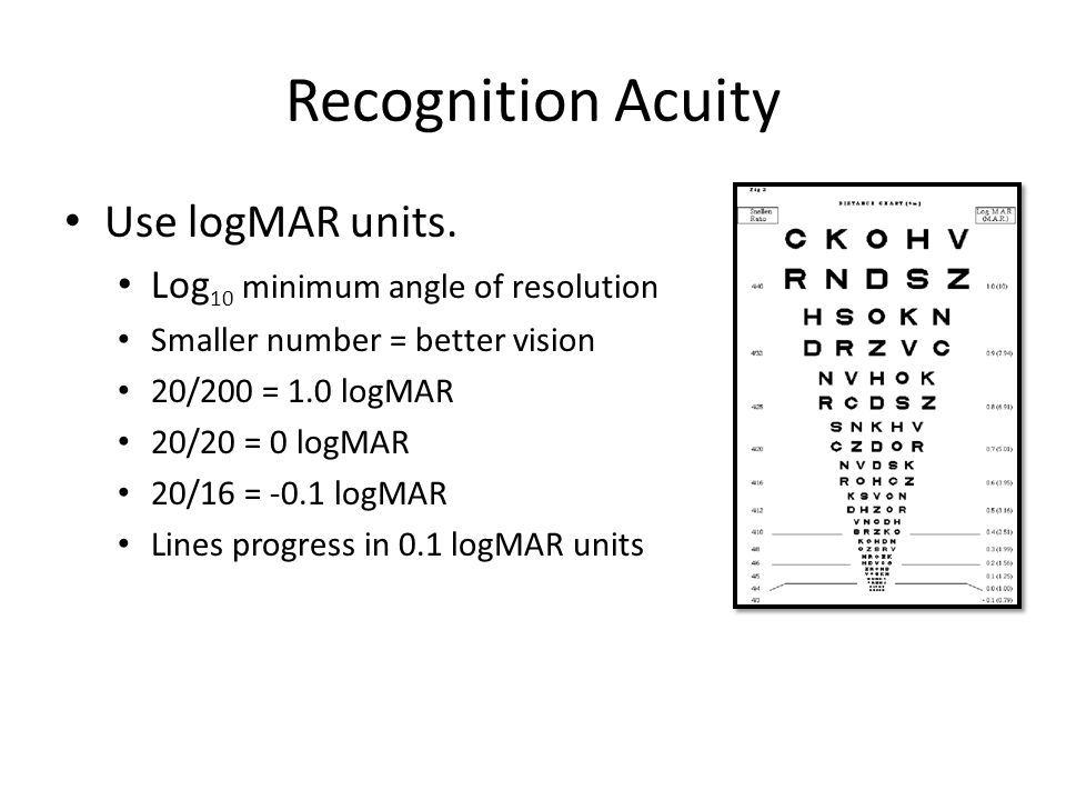 Recognition Acuity Use logMAR units. Log10 minimum angle of resolution